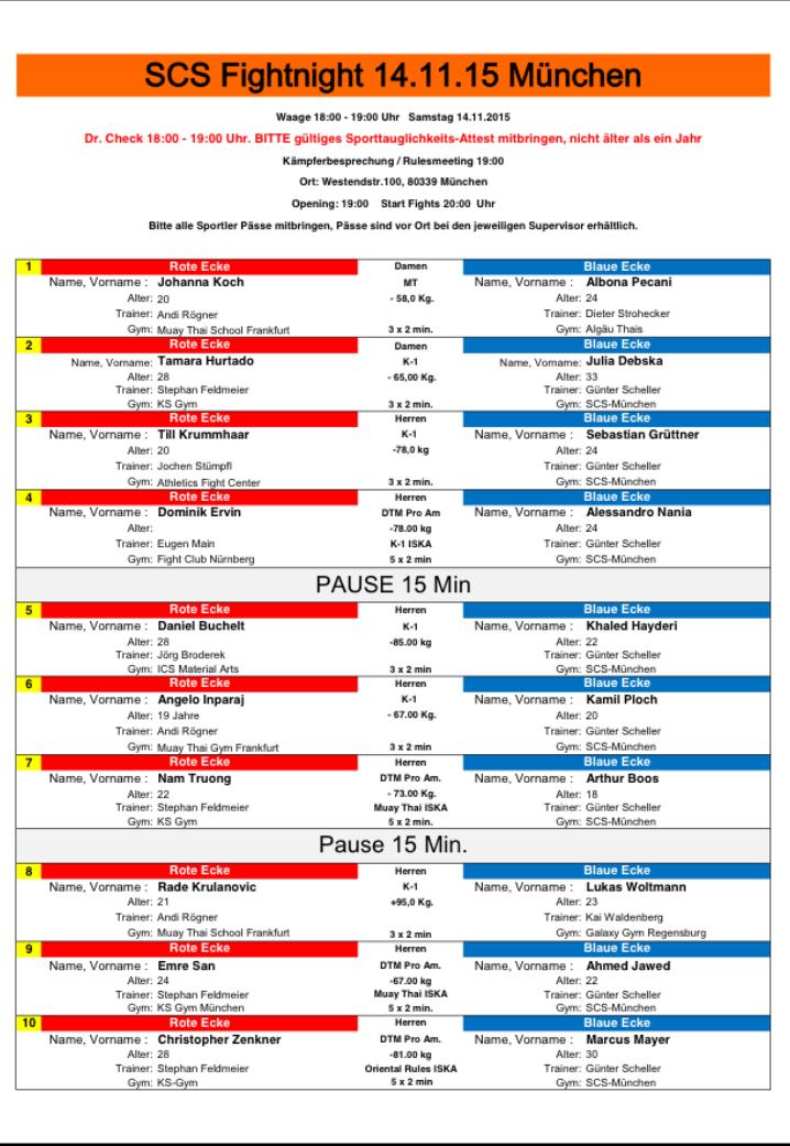 Kampfkarte der SCS Fight Night 2015